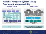 national airspace system nas domains interoperability
