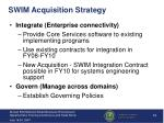 swim acquisition strategy2