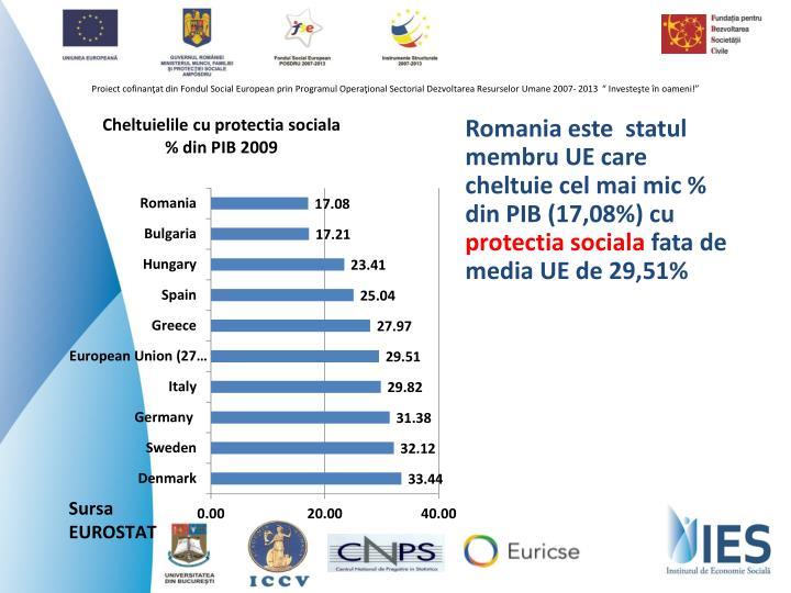 Romania este