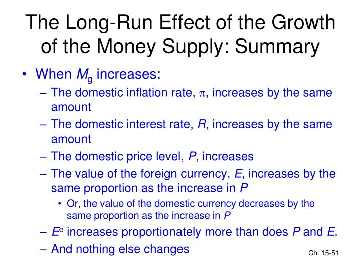 The Long-Run Effect of the Growth of the Money Supply: Summary