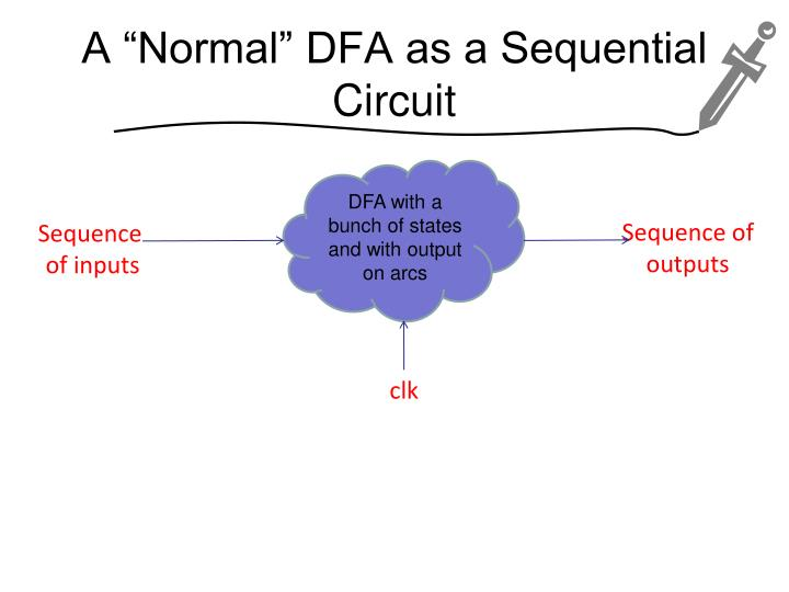 "A ""Normal"" DFA as a Sequential Circuit"