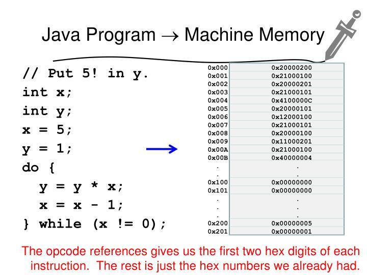 Java Program