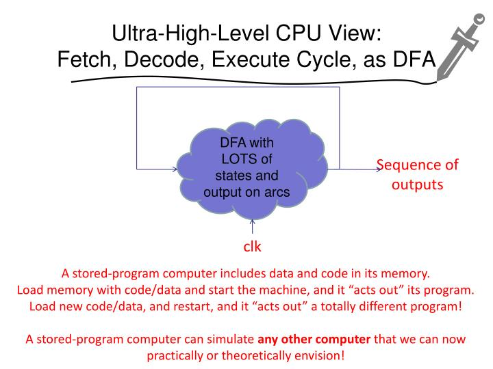 Ultra-High-Level CPU View: