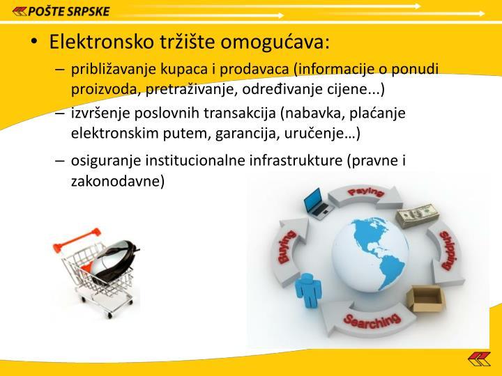 Elektronsko tržište