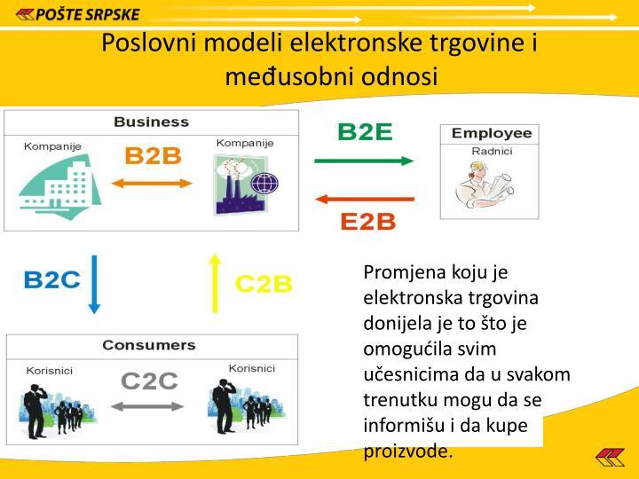 Poslovni modeli elektronske trgovine i me
