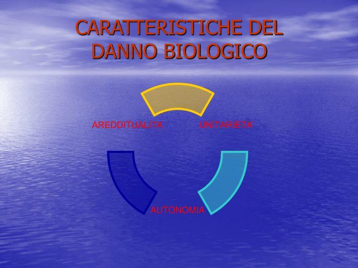 CARATTERISTICHE DEL