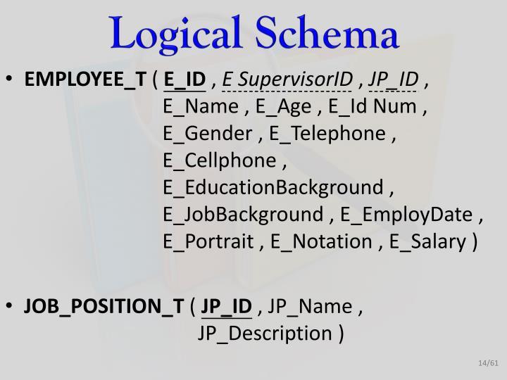 Logical Schema