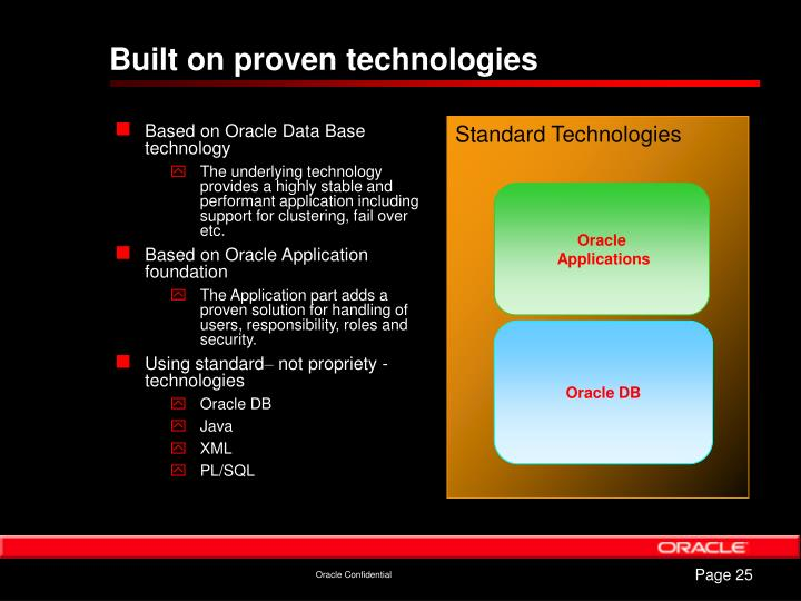 Built on proven technologies