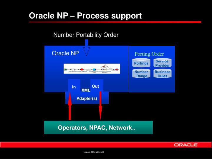 Oracle NP