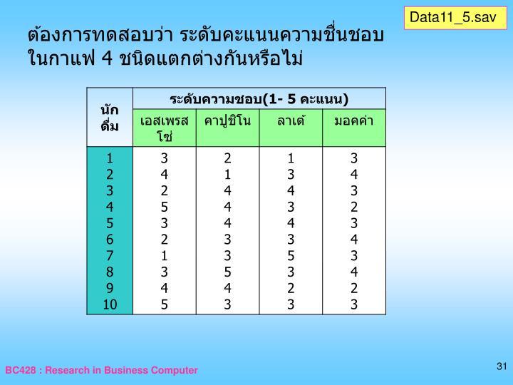 Data11_5.sav