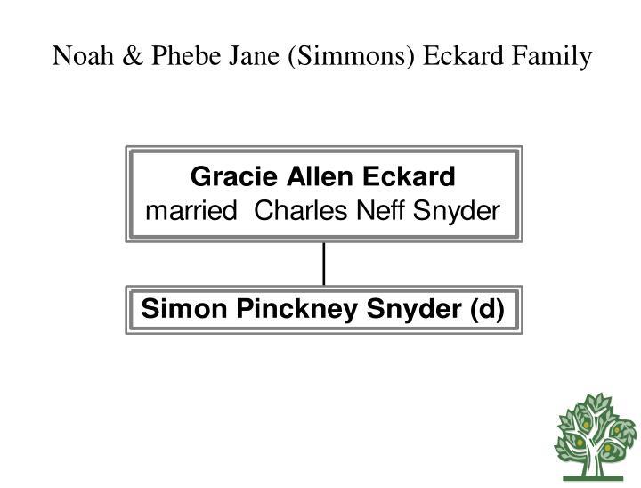 Noah & Phebe Jane (Simmons) Eckard Family
