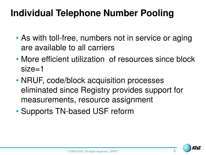 Individual Telephone Number Pooling
