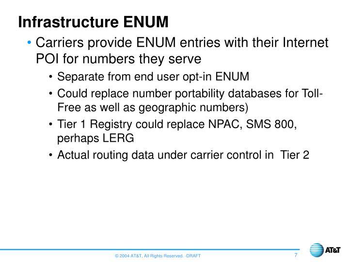Infrastructure ENUM
