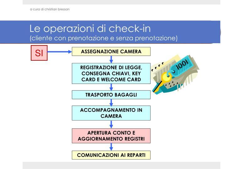 Le operazioni di check-in