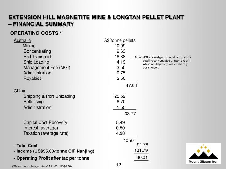 EXTENSION HILL MAGNETITE MINE & LONGTAN PELLET PLANT