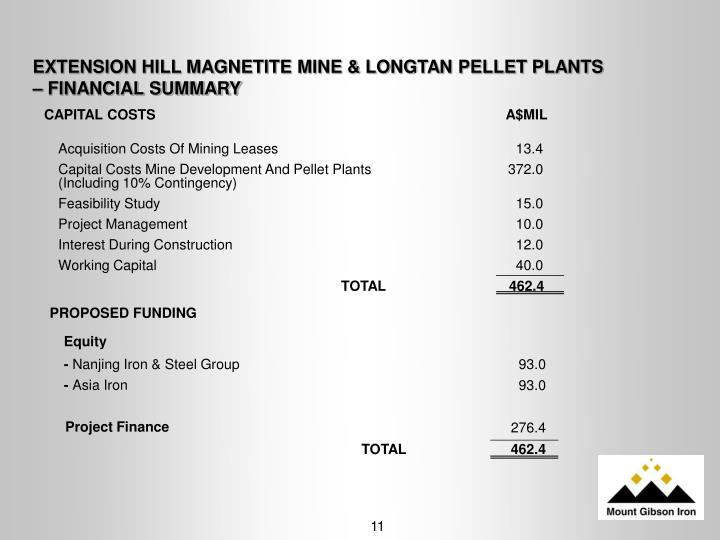 EXTENSION HILL MAGNETITE MINE & LONGTAN PELLET PLANTS