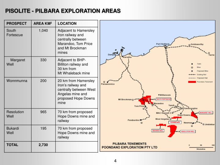 PISOLITE - PILBARA EXPLORATION AREAS
