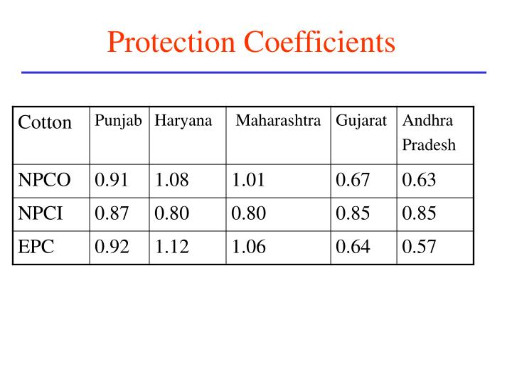 Protection Coefficients