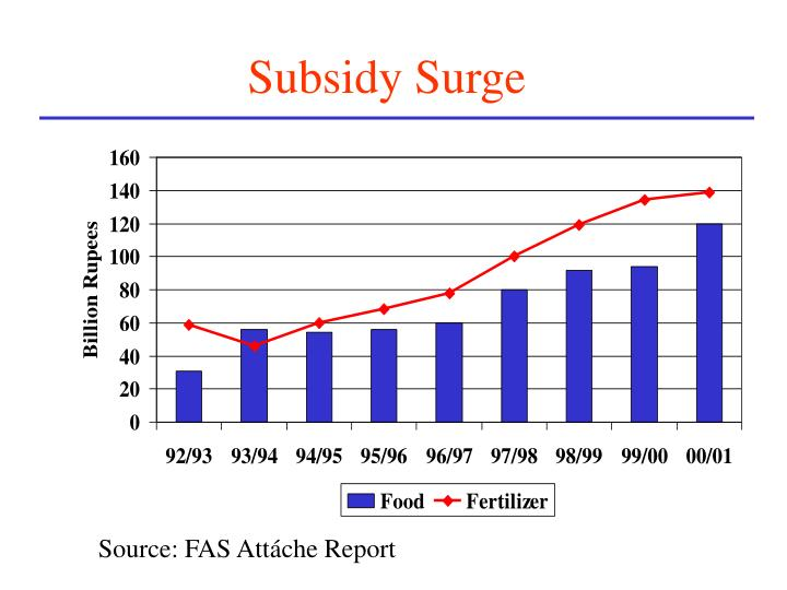 Subsidy Surge