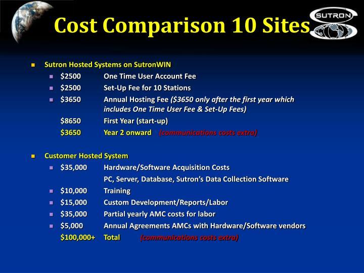 Cost Comparison 10 Sites
