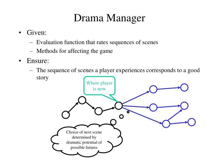 Drama Manager