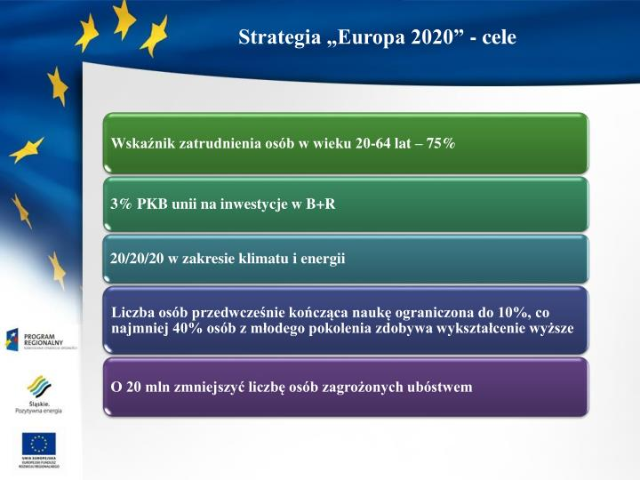 "Strategia ""Europa 2020"" - cele"