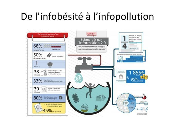 De l'infobésité à l'infopollution