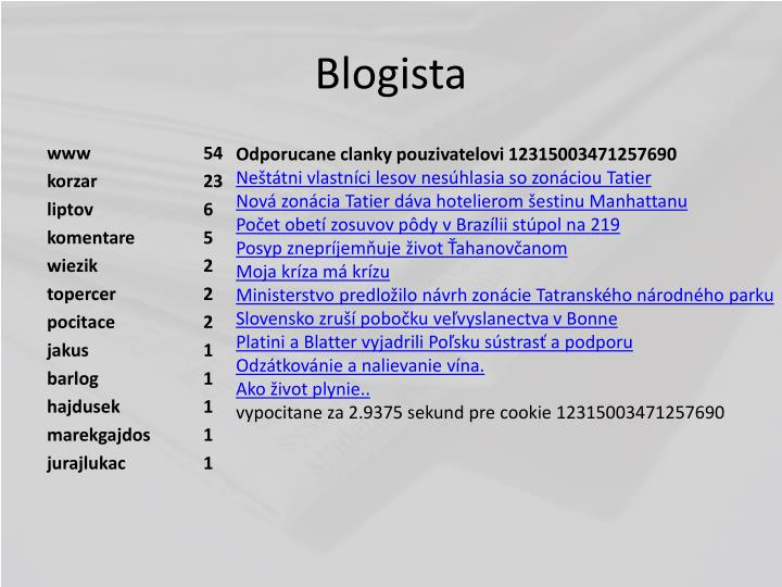Blogista