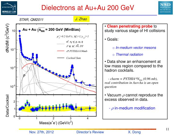 Dielectrons at Au+Au 200 GeV