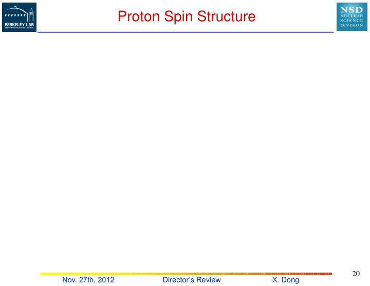 Proton Spin Structure