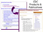 cdc products publications