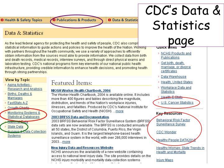 CDC's Data & Statistics page