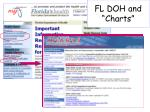 fl doh and charts