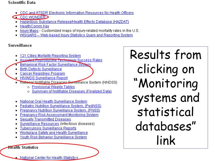 "Results from clicking on ""Monitoring systems and statistical databases"" link"