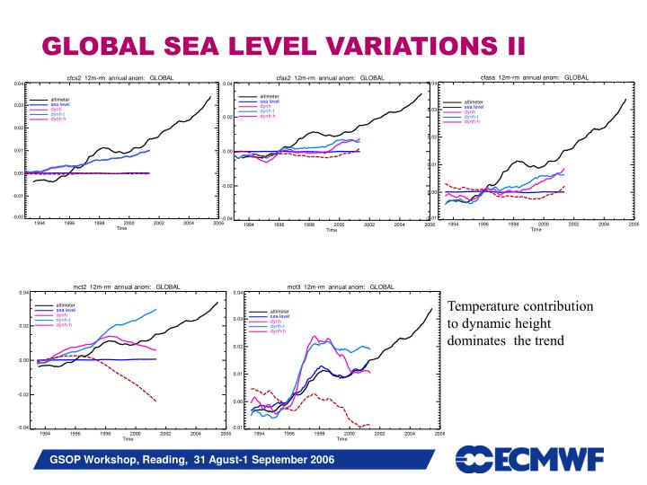 GLOBAL SEA LEVEL VARIATIONS II