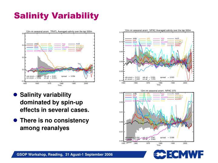 Salinity Variability