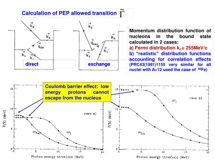 Calculation of PEP allowed transition
