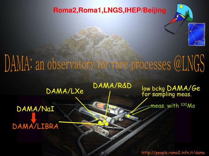 Roma2,Roma1,LNGS,IHEP/Beijing
