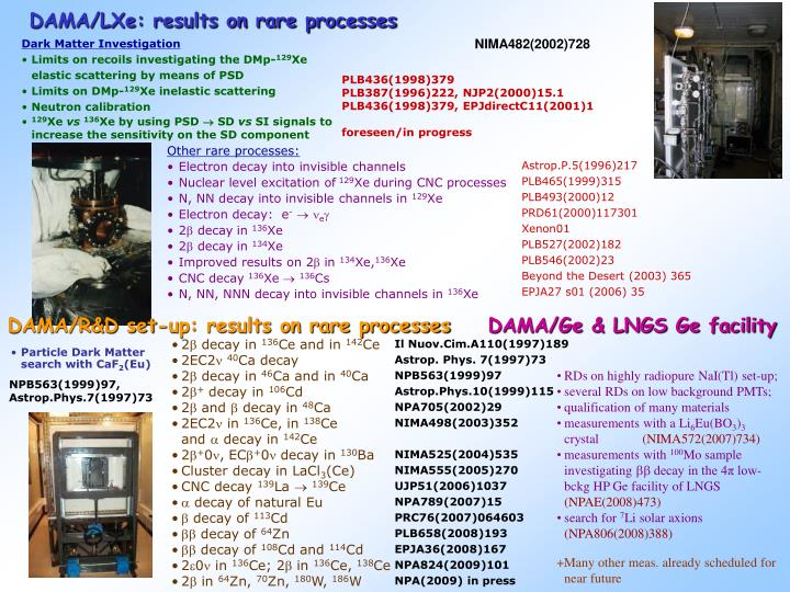 DAMA/LXe: results on rare processes