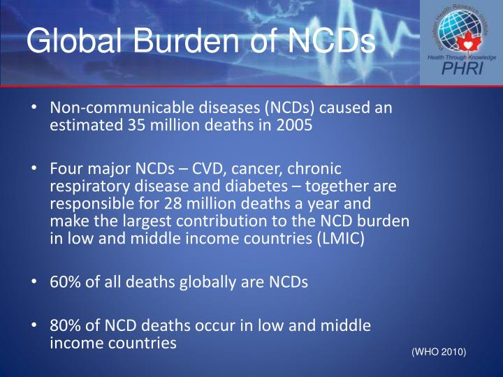 Global Burden of