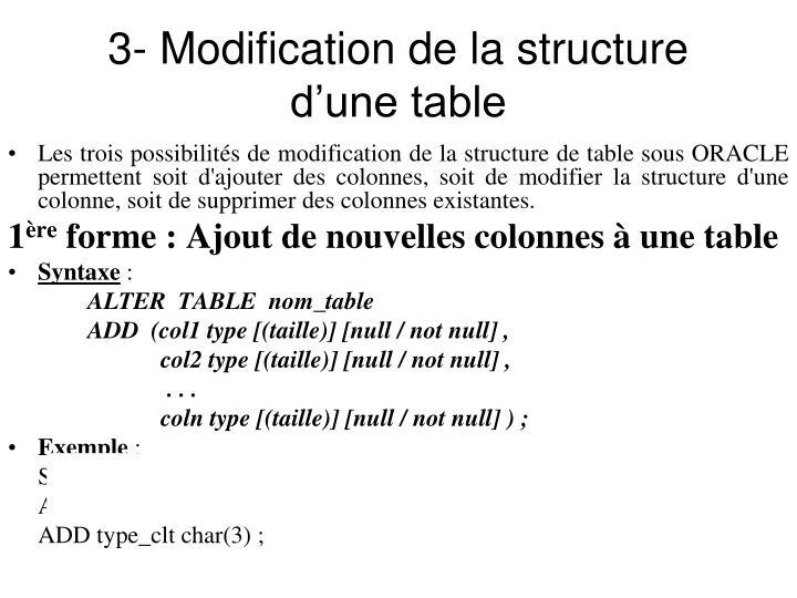 3- Modification de la structure d'une table