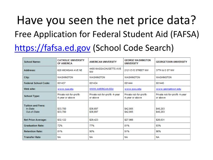 Have you seen the net price data?
