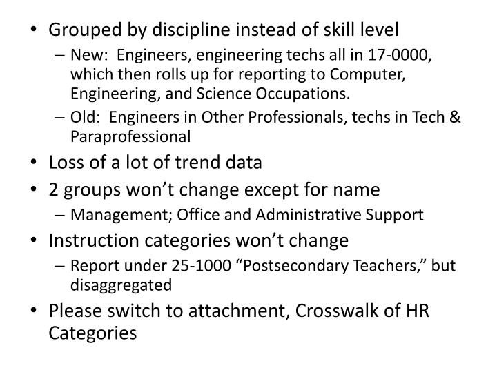 Grouped by discipline instead of skill level