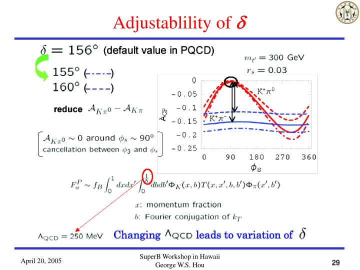 Adjustablility of