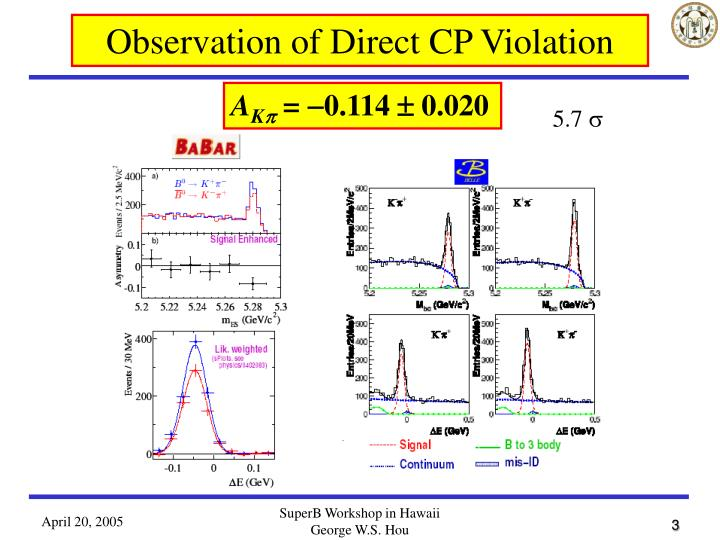 Observation of Direct CP Violation