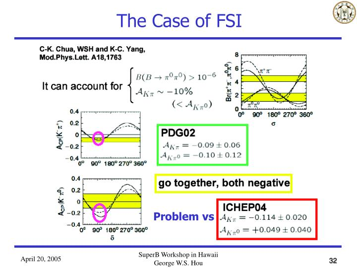 The Case of FSI