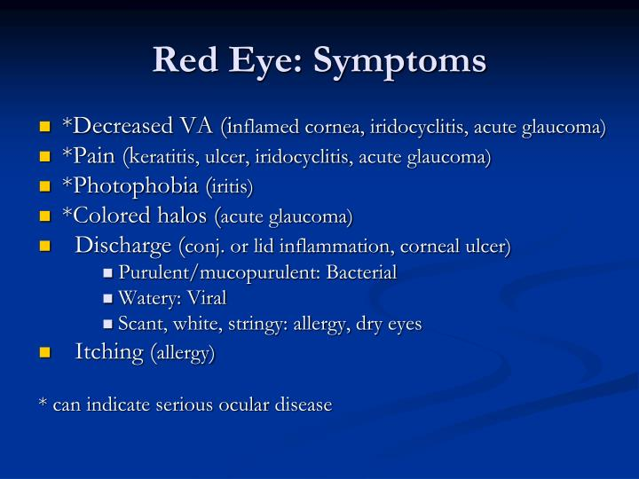 Red Eye: Symptoms
