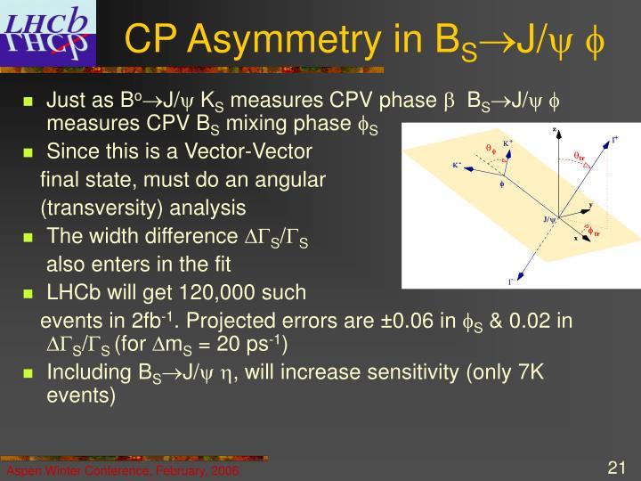 CP Asymmetry in B