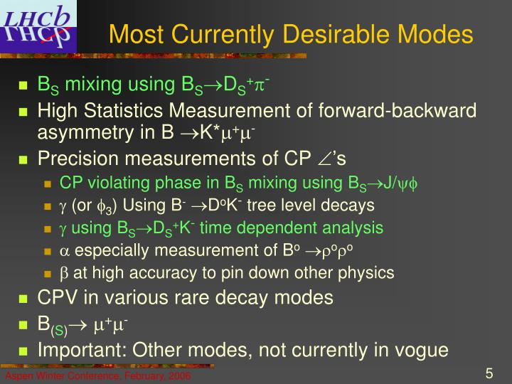 Most Currently Desirable Modes