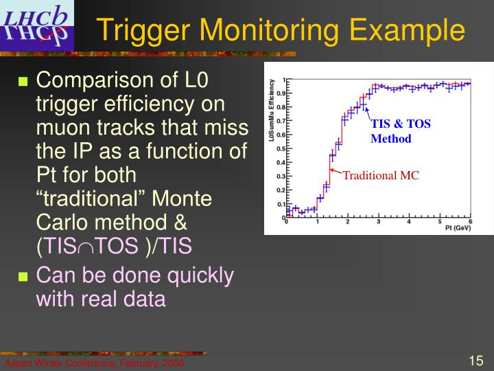 Trigger Monitoring Example